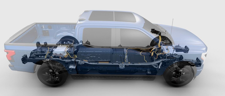 Deux moteurs alimentent les roues avant et arrière. Source: www.ford.ca