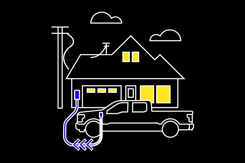Le F-150 peut fournir une maison en alimentation. Source: www.ford.ca