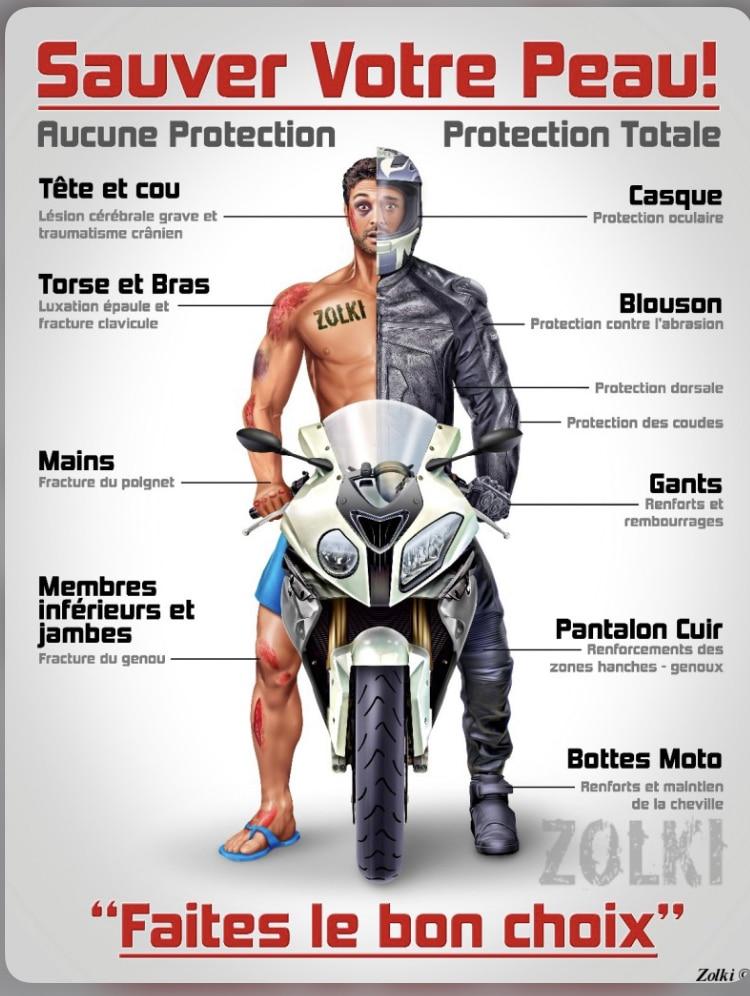 Les équipements de protection. Source: https://www.google.ca/search?q=port+du+vetement+en+moto+saaq&client=safari&hl=fr-ca&prmd=imnxv&sxsrf=AOaemvKSarCYl9YGfCr0FxaORFjkM10GuQ:1630282170160&source=lnms&tbm=isch&sa=X&ved=2ahUKEwi94YqtutfyAhVyElkFHbqyC_MQ_AUoAXoECAEQAQ&biw=414&bih=699&dpr=2#imgrc=7BvTosMVaZuUNM&imgdii=W5jSWNFu0imLhM