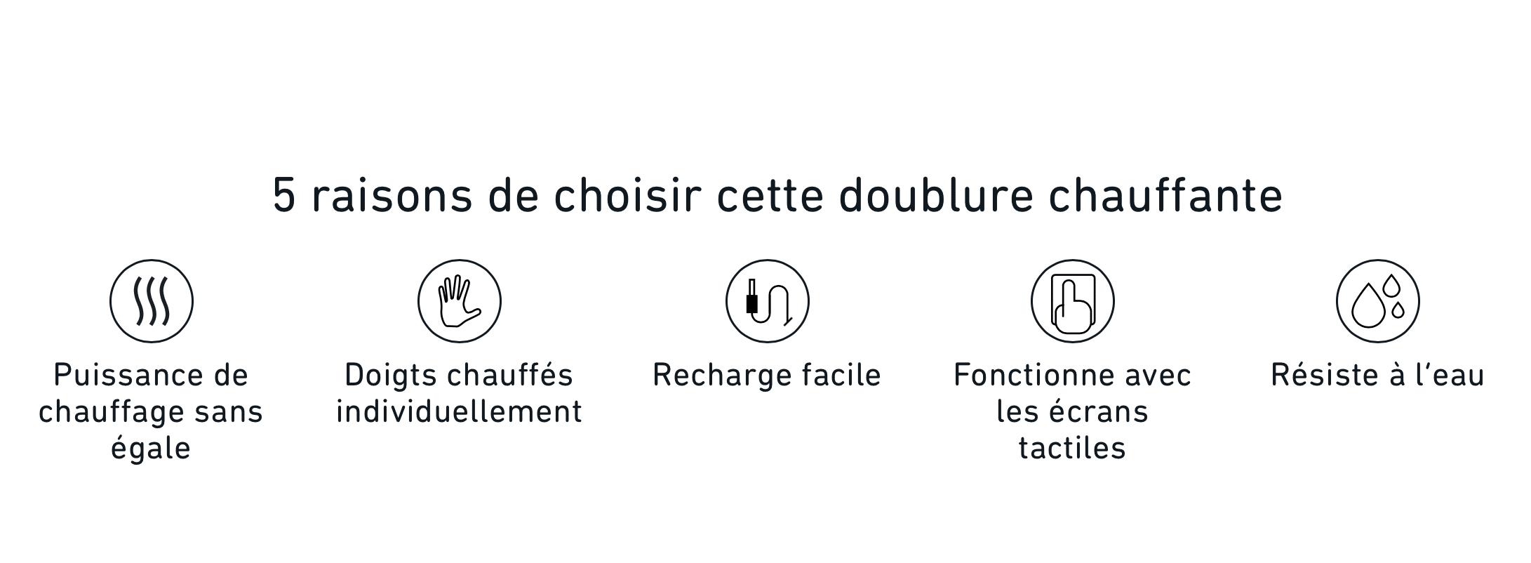 5 raisons de choisir cette doublure. Source: www.ewool.com/fr